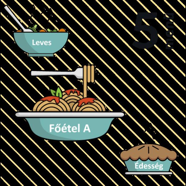Toszkán fehérbab leves (allergén:zeller) + Rakott cukkinis penne (allergén:szója) + Bounty (allergén:diófélék)