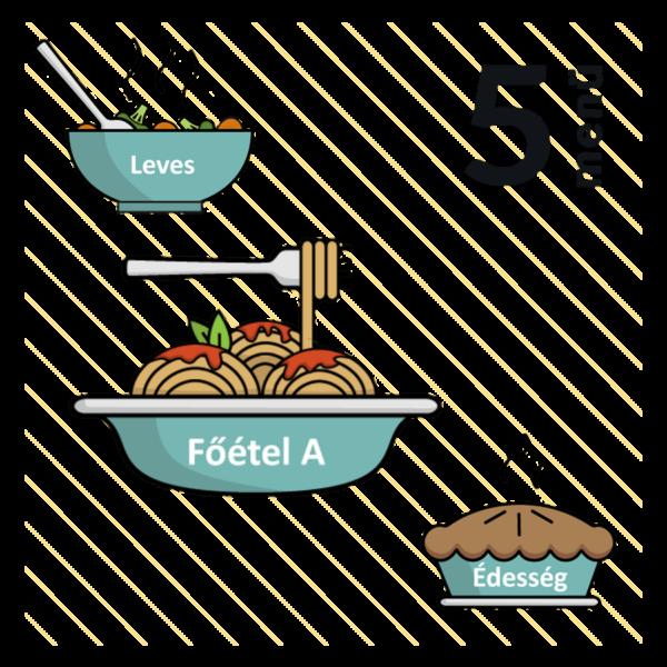Fűszeres sütőtök krémleves, tökmag + Édes chilis sült zöldségek, basmati rizs + Csupacsoki brownie (allergén:diófélék)