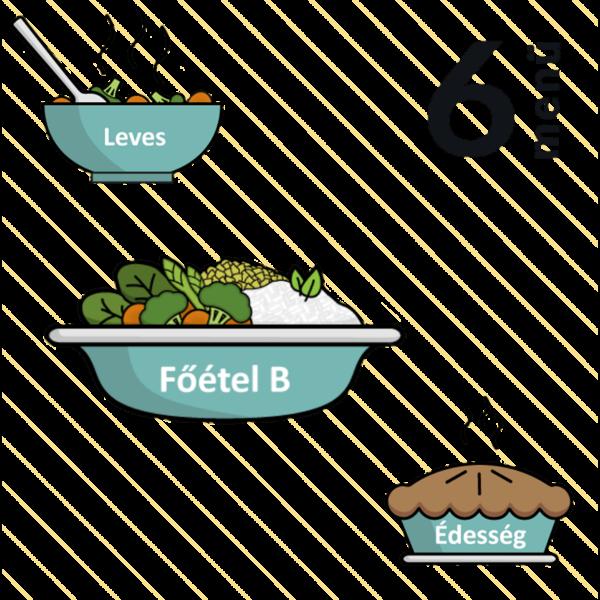 Sült cukkinis brokkolikrémleves + Zöldséges frittata (allergén:szója) + Bounty (allergén:diófélék)