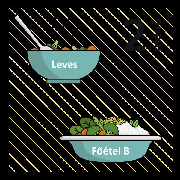 Mogyorós zellerkrémleves + Sült zöldségek, basmati rizs, majonézes répasaláta